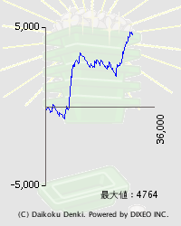 エヴァグラフ.png
